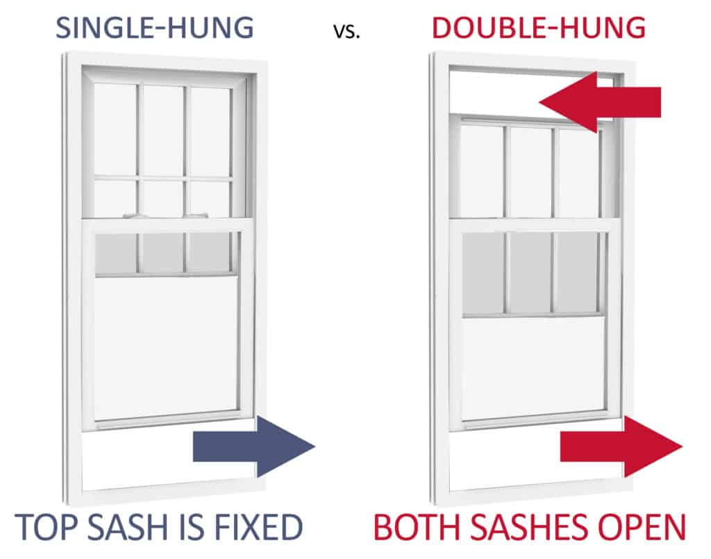 double-hung-vs-single-hung-window-diagram